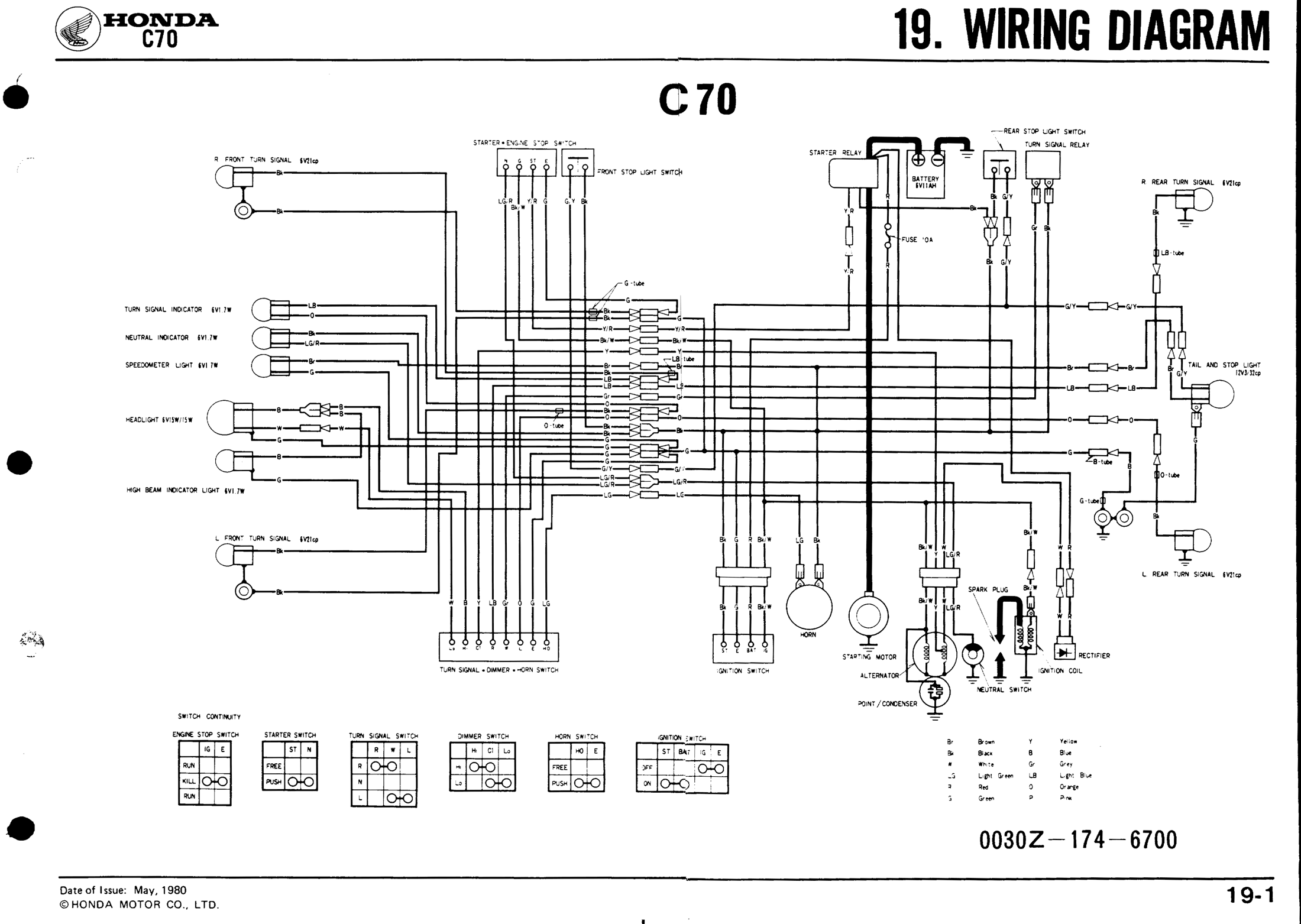 honda wiring diagram   20 wiring diagram images